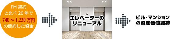 contents-p1-02-min