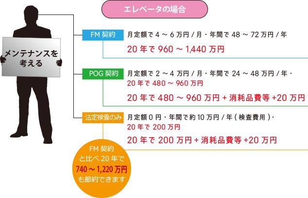contens-03-m2-min